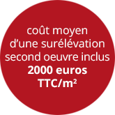 cout-moyen-surelevation-bordeaux